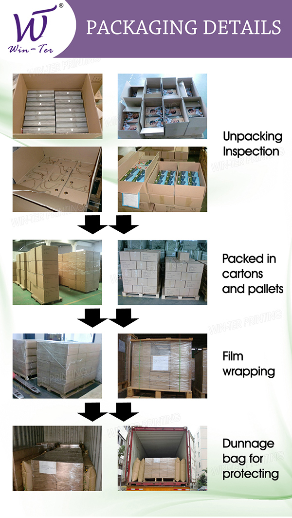 Professional goods packaging service by Win-Ter Printing